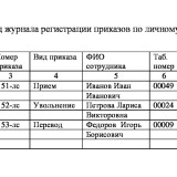 Ведение журнала регистрации приказов о приёме на работу